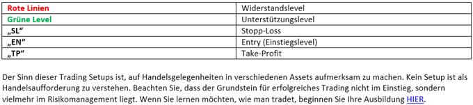 Trading Setup: Long USDollar