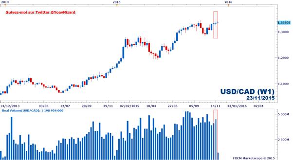 Marketscope forex