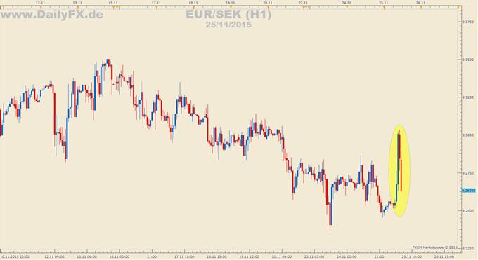 Riksbank weist auf Risiken im Immobilienmarkt hin
