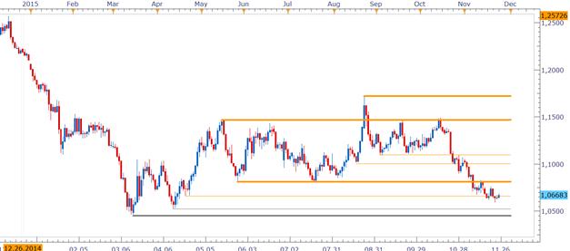 EUR/USD: Finanzstress stärkt Schlechtwetterwährung Euro