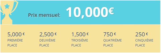 À ne pas manquer! Concours de trading international avec 5,000 euros à la clé!