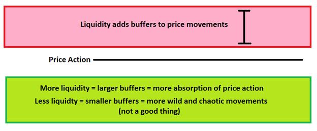 Die derzeit wichtigsten drei Risiken in den Weltmärkten
