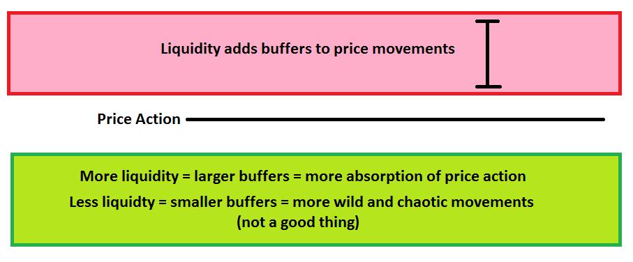 Betting exchange liquidity trap chievo vs roma betting tips