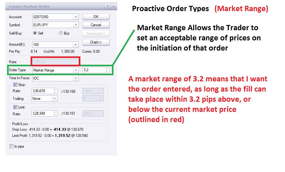 Betting exchange liquidity trap 1 lbf to binary options trading