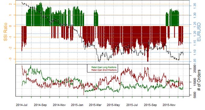 Euro Forecast turns Bearish on Post-Fed Tumbles