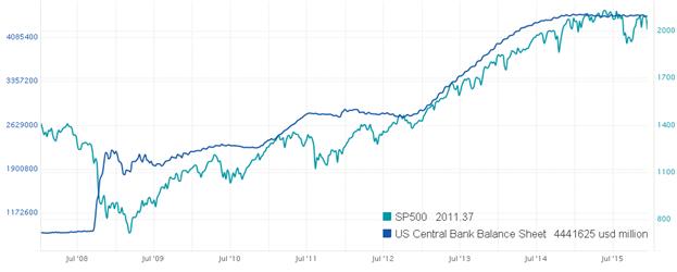 Trading-Gelegenheiten für 2016: Short AUD/USD, Short EUR gegen USD, GBP – Risikoaversion  vorne, Politik hinten