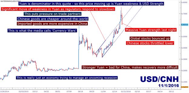 Chinesische Aktien werden zerschlagen und Kupfer sinkt auf neue Tiefs