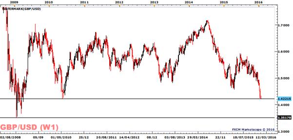 GBP/USD_:_La_Banque_d'Angleterre_maintiendra_une_politique_accommodante