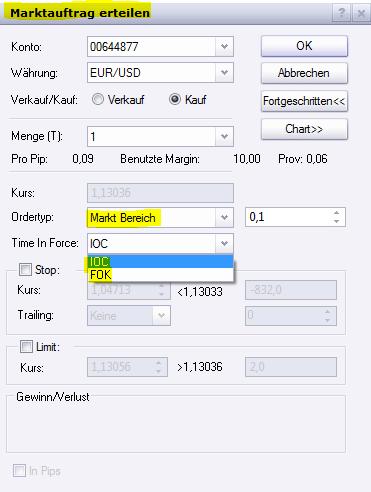 DailyFX erklärt: verschiedene Orderarten im Trading