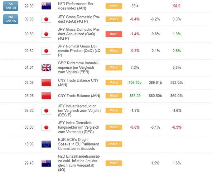 Folgen Sie den neuesten Marktentwicklungen mit unserem umfassenden Trading-Newsfeed in Echtzeit.