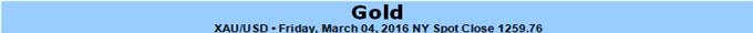 Alles was glitzert, ist Gold