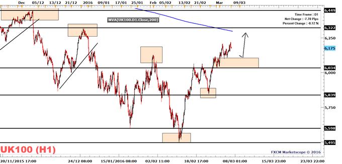 FTSE 100 Maintains an Upward Drift Following Friday's NFP Report