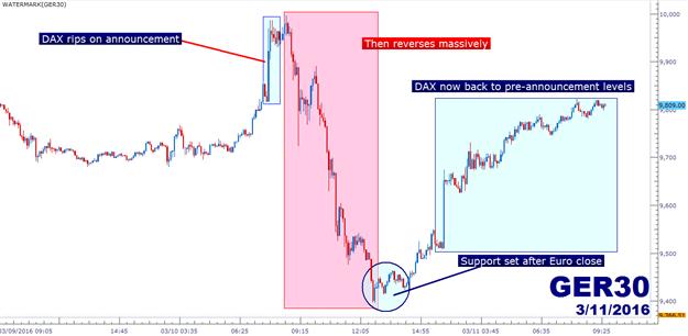 Will the BoJ and FOMC Follow the ECB's Lead?