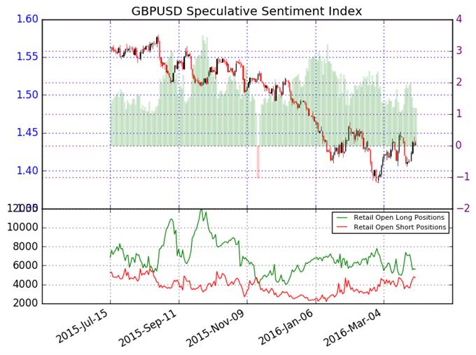 British Pound May Stick to Tight Range