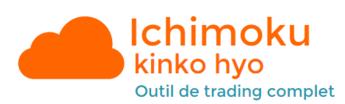 EURUSD : La quotidienne ichimoku par Patrick Riguet