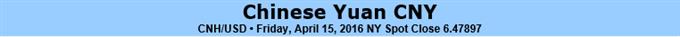 Yuan at Risk on Further PBOC RRR Cuts
