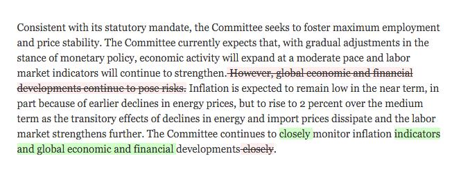 EURUSD: Fed streicht globale Risiken aus dem Statement, doch am Morgen interessierte heute die Bank of Japan