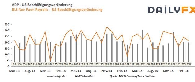 DAX: Sorgen über das globale Wachstum lassen den DAX auf 9.900 Punkte fallen