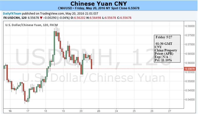 Chinesischer Yuan zwischen PBOC und Fed gespalten