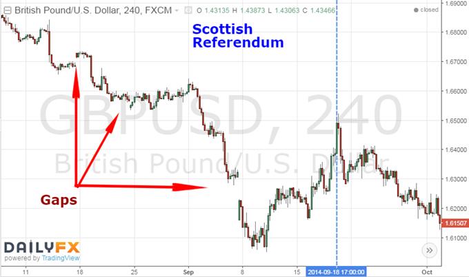 Pfund Volatilität Präzedenz für präzedenzloses Brexit Risiko