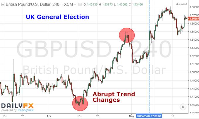Nov 03, · Die nächste Woche steht vollends im Zeichen der US-Präsidentschaftswahl. Christian Köker von HSBC erläutert die Auswirkungen der möglichen Wahlergebnisse auf Gold, US-Dollar, Zinsmärkte und.