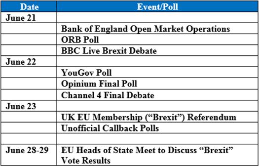Verzeichnis der Analysen zum Brexit