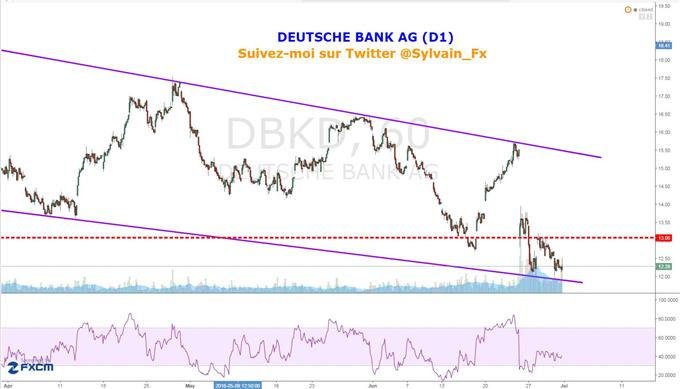 Deutsche bank forex rates