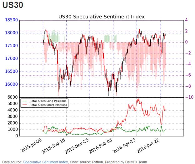 Dow Jones Industrial Average stabilisiert sich vor US-Arbeitsmarktbericht