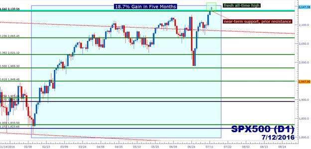 Weltmärkte versuchen weiterhin, die Bank of Japan zu überholen