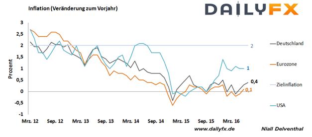 DAX: Eventrisiken reihen sich vor dem Wochenende auf