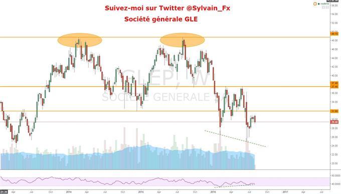 Fx options trader societe generale