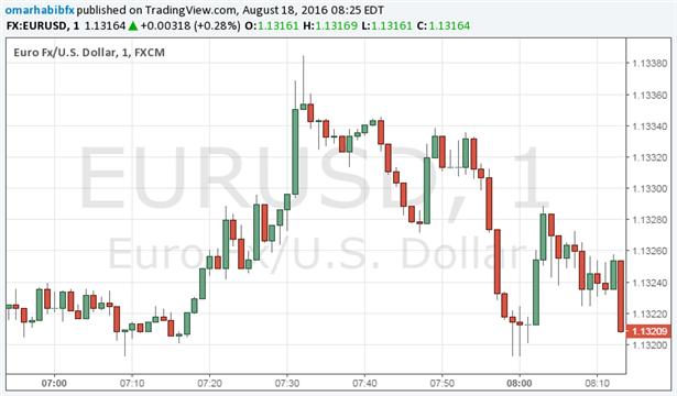 ECB Minutes Convey 'Cautious Optimism' On Euro-Area Economy