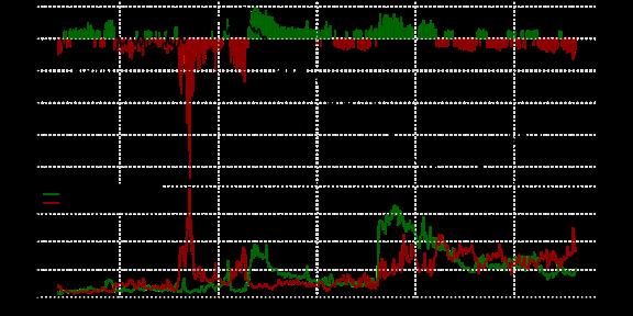NZDUSD : La force du dollar US maintient le cours sous la résistance des $0.73