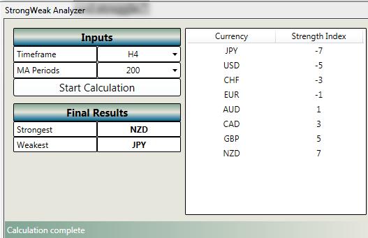 US DOLLAR Technische Analyse: Schwache NFPs und ISM-Daten schaden USD-Bullen