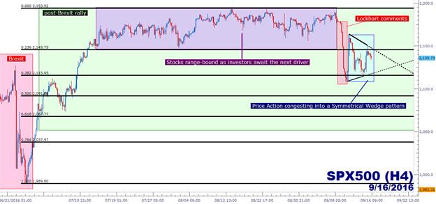 Die Risikomärkte sind vor dem FOMC und der BoJ nervös