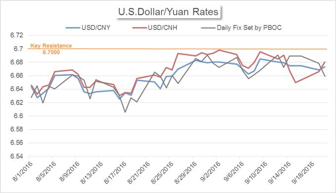 China's Market News: Chinese Premier Li Addresses on Yuan Stability