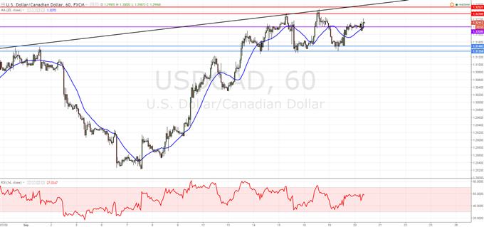 Le dollar américain se stabilise en amont du rendez-vous de la FED.
