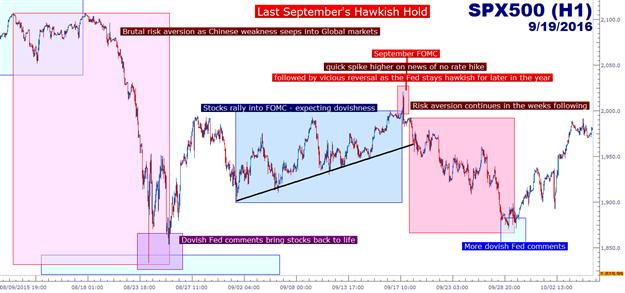 Vorsicht vor der BoJ, während die Fed beabsichtigt, eine Wiederholung von September zu vermeiden