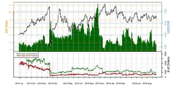 Investopedia forex market