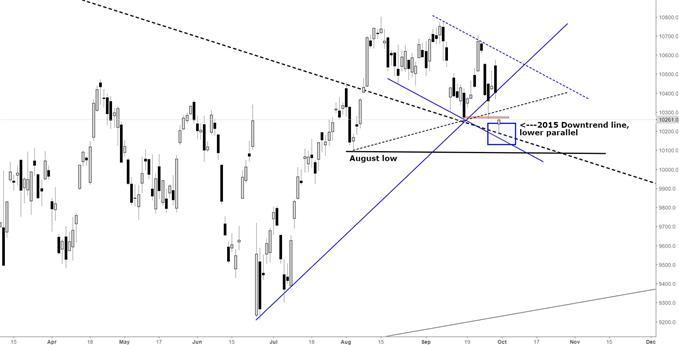 The DAX Cracks, Deutsche Bank Hammering Continues