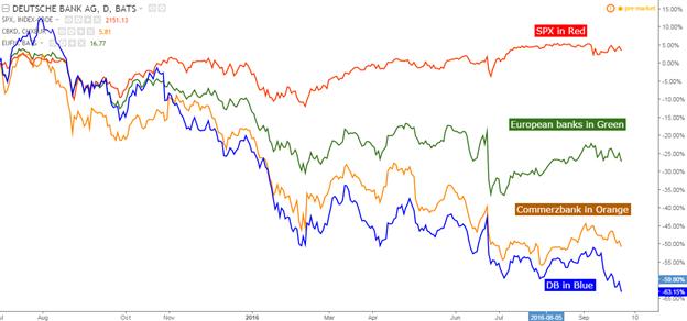 Die drei Topthemen in den Weltmärkten für das 4. Quartal