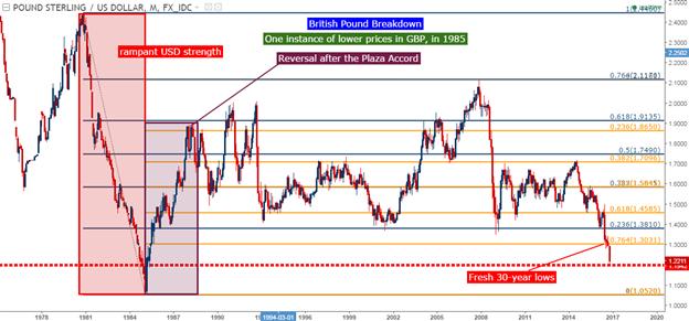 Die Gefährlichkeit der Märkte, die von Schlagzeilen angetrieben werden - GBP und Heizöl