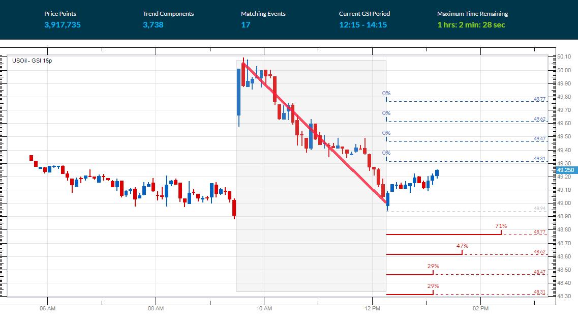 Image Result For Dailyfx Crude