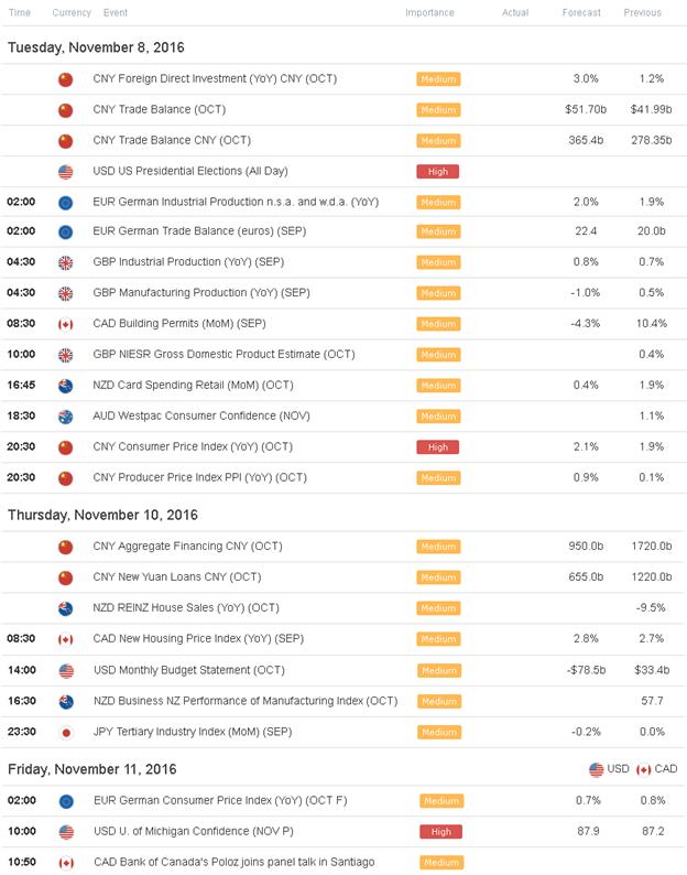 Webinar: Gaps Galore as All Eyes Fall on U.S. Elections