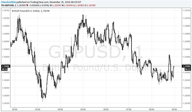 British economy grows 0.5% in third quarter