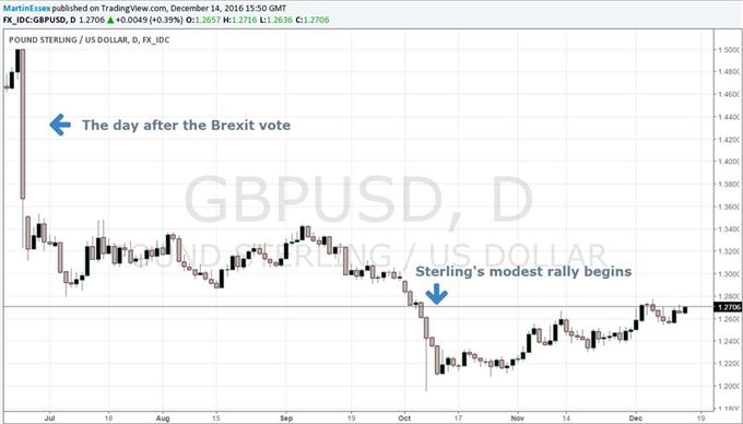 Briefing du Brexit : Les données économiques britanniques suggèrent que le Brexit commence à se faire sentir