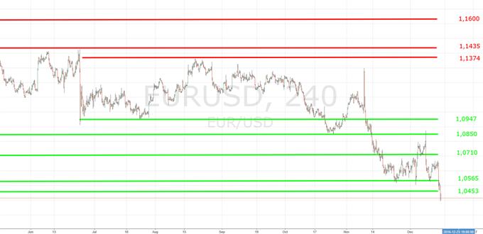 Fette Bescherung durch Fed für US-Dollar