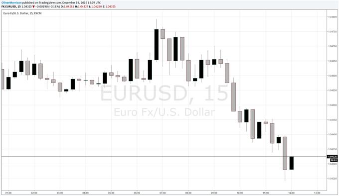 Euro, DAX Little Changed on Buoyant German IFO Data