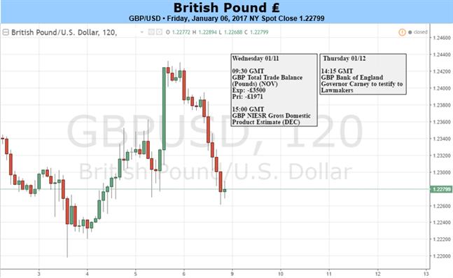 """بنك إنجلترا: التنبؤ الاقتصادي في عالم """"ينقلب رأساً على عقب"""""""