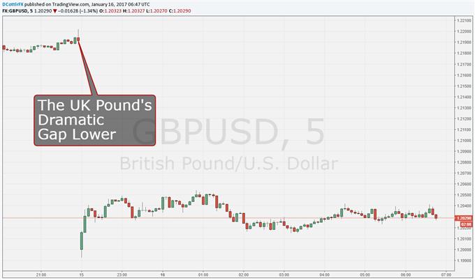 Asian Stocks Wilt, British Pound Hammered By New Brexit Worries